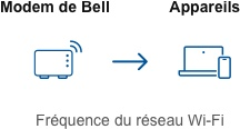 07_speed_to_devices_mobile_FR