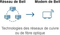 07_speed_to_modem_mobile_FR
