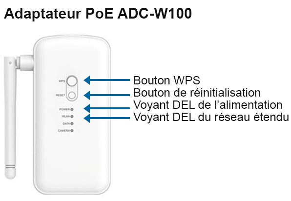 Picture7_AdaptateurADC-W100-PoE_fr